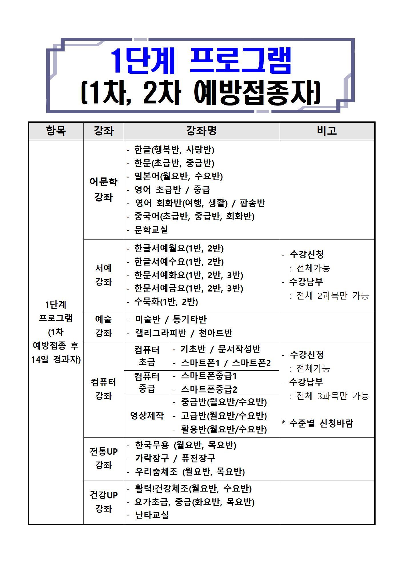 2021년 하반기 수강신청 홍보 안내003.jpg