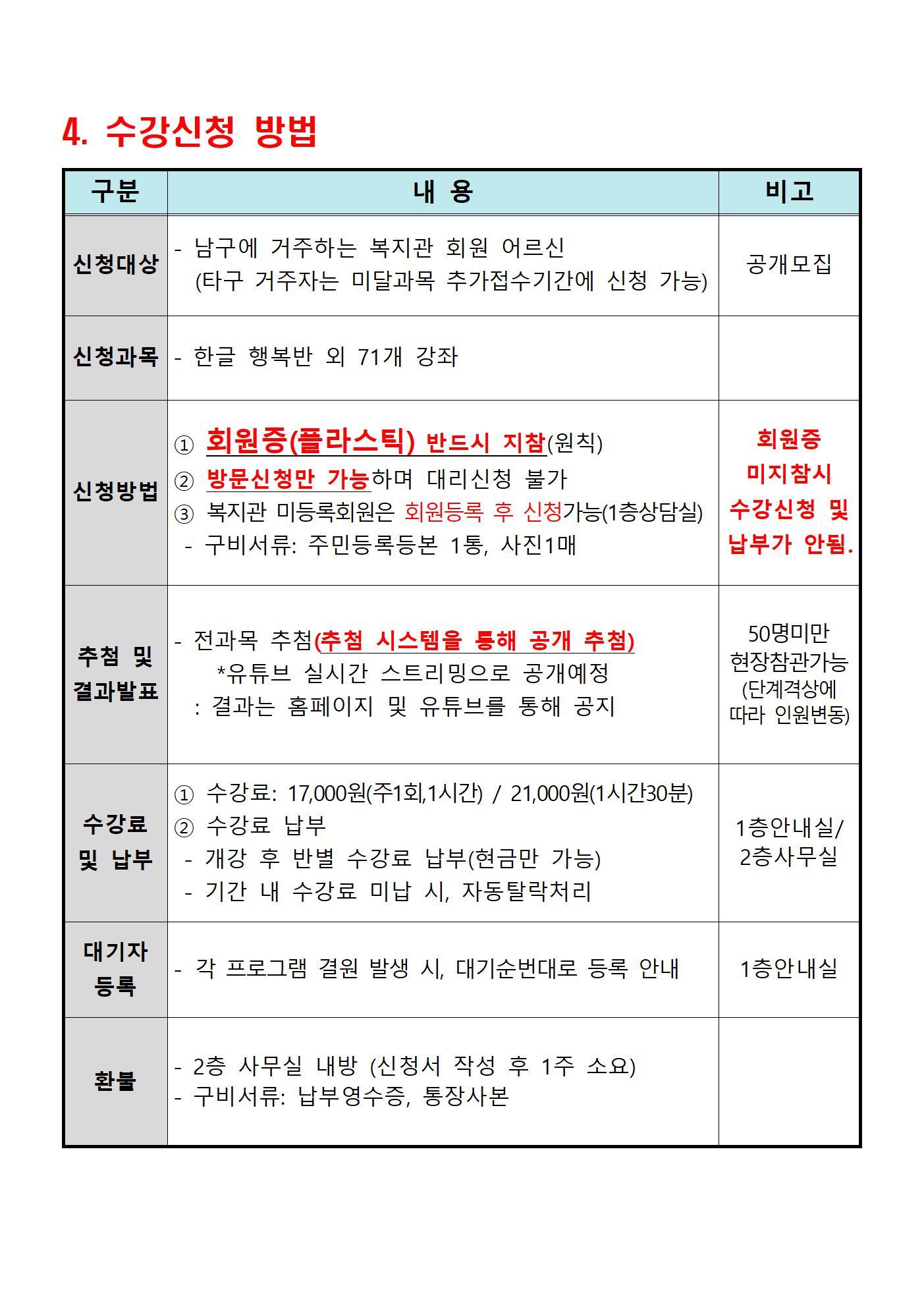 2021년 상반기 수강신청 안내002.jpg