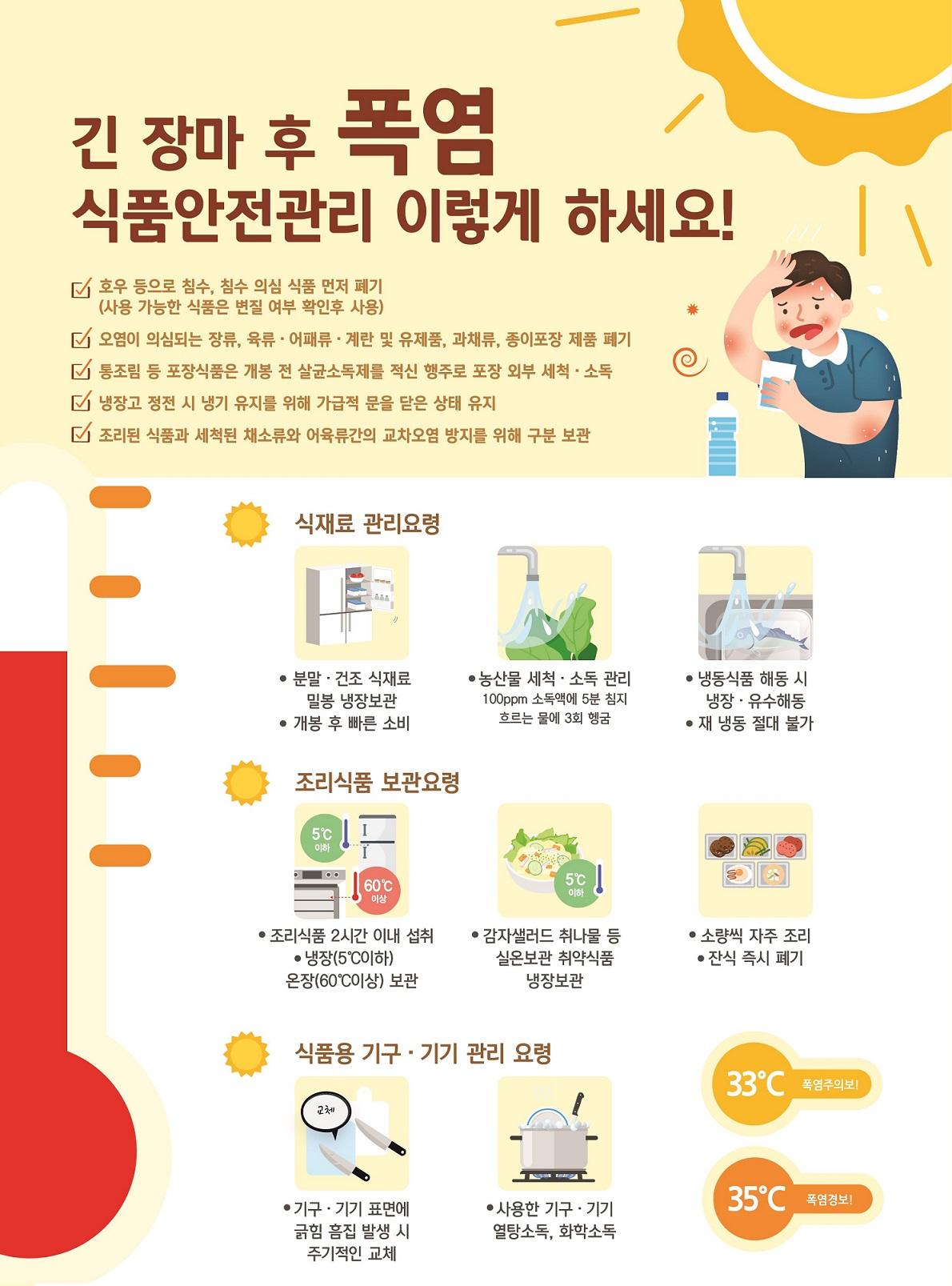 9월 폭염+식중독+예방+관리1.jpg