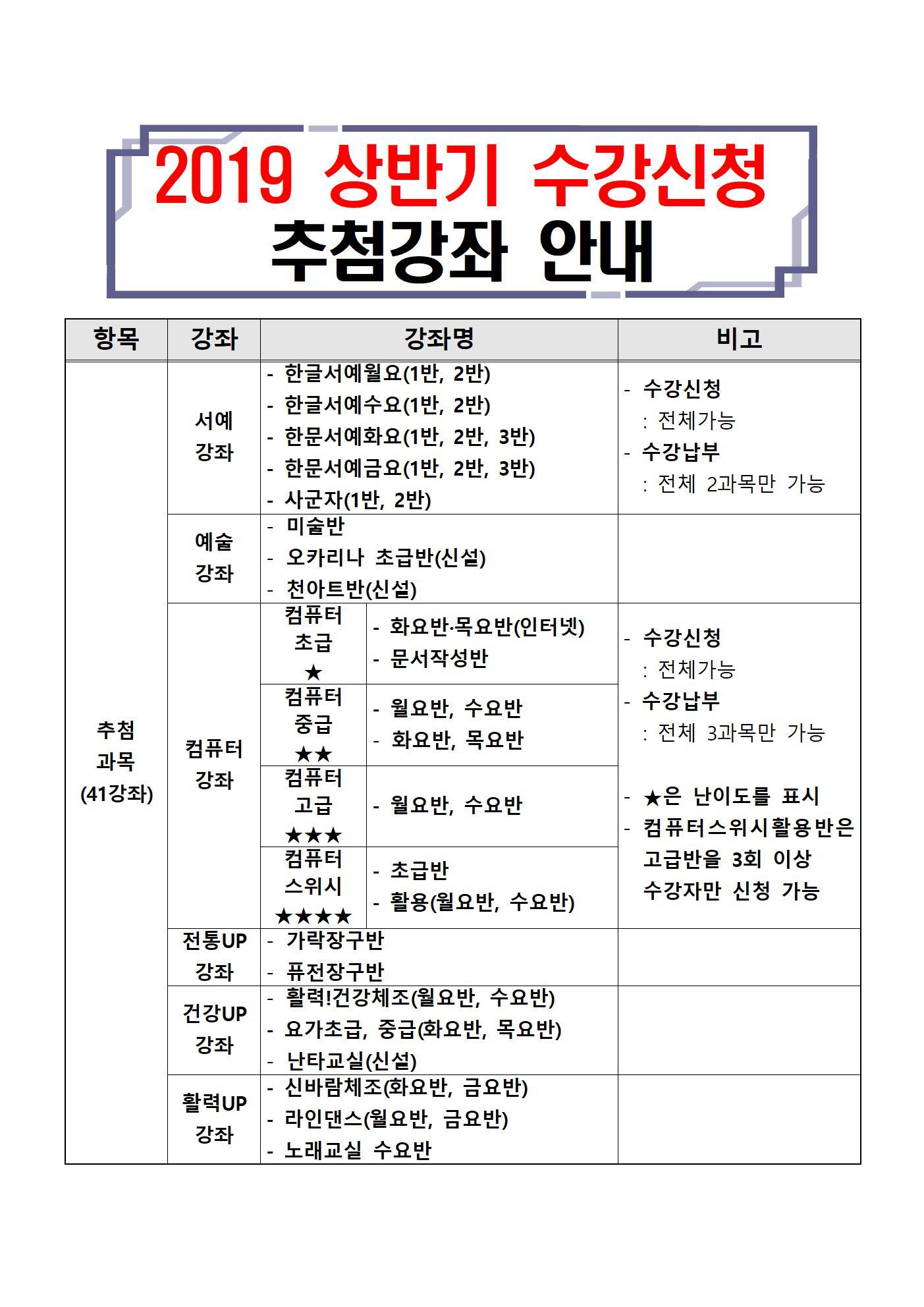 2019년 상반기 수강신청 홍보 안내2.jpg